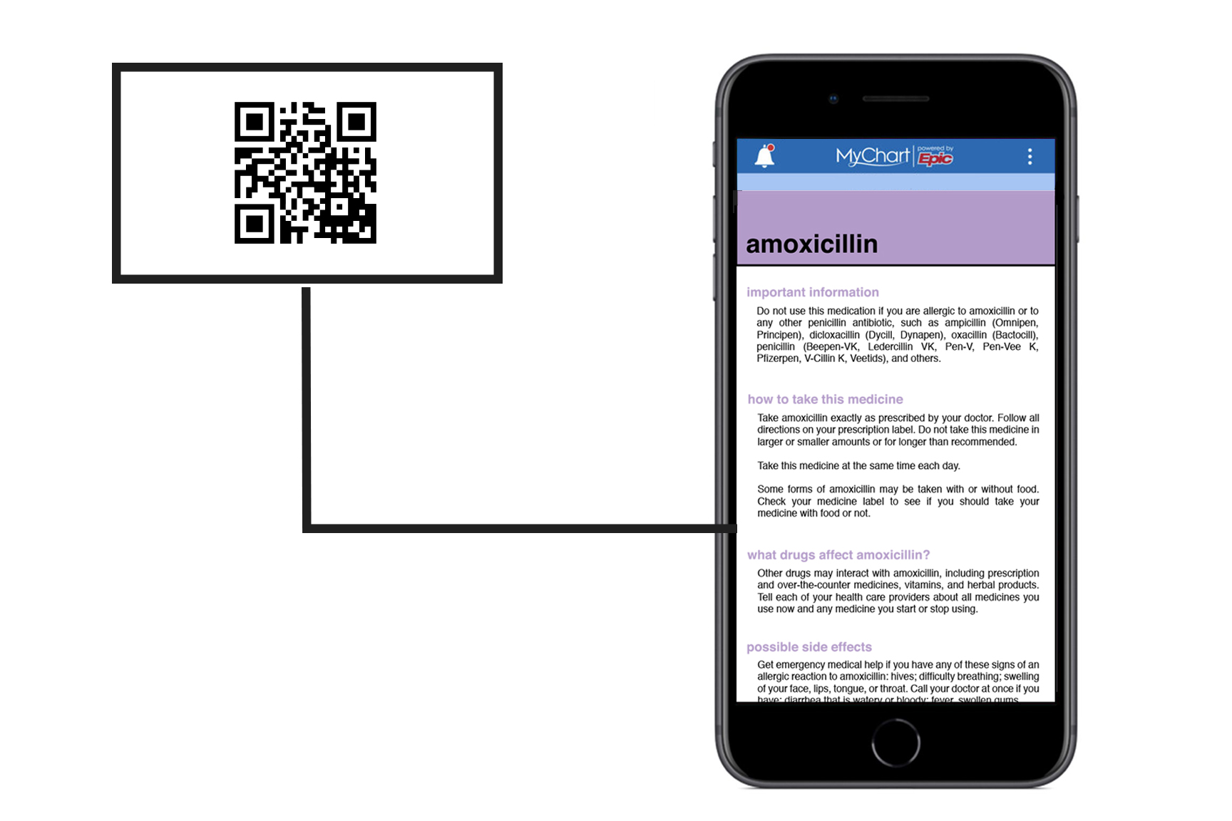 QR CODE SCANS DIRECTLY TO MORE INFORMATION IN MD ANDERSON APP