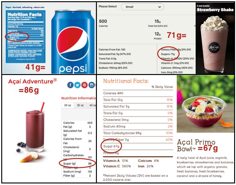 Sugar content - pepsi, mcd, acai.png