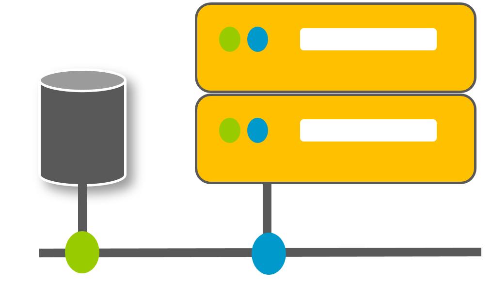 Storage Services - umfasst sich gesamtheitlich mit der Bereitstellung von SAN- und NAS-Kapazitäten, sowie zugehörigen Backupstrategien