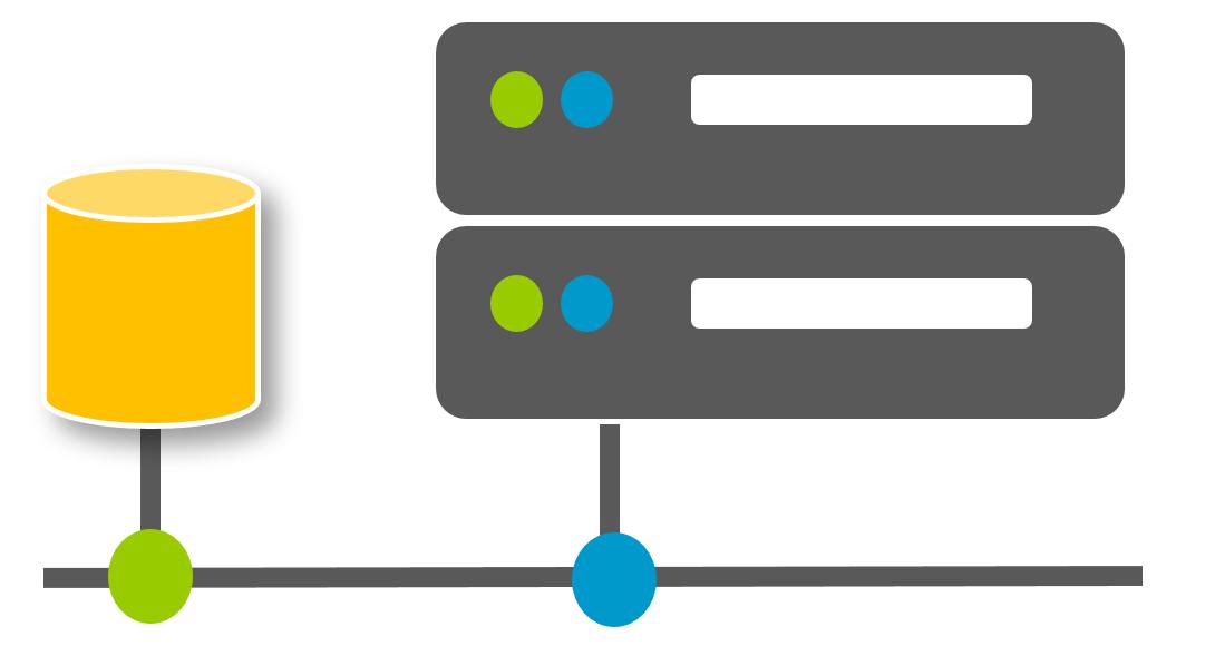 Database Services - umfasst Lösungen von Betriebsunterstützung bei Migrationen bis hin zur Durchführung komplexer Rolloutprojekte