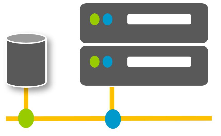 Network Services - beinhalten alle netzwerkbezogenen Aufgaben, insbesondere den Betrieb von LAN, WAN und ggf auch Voice-Infrastrukturen