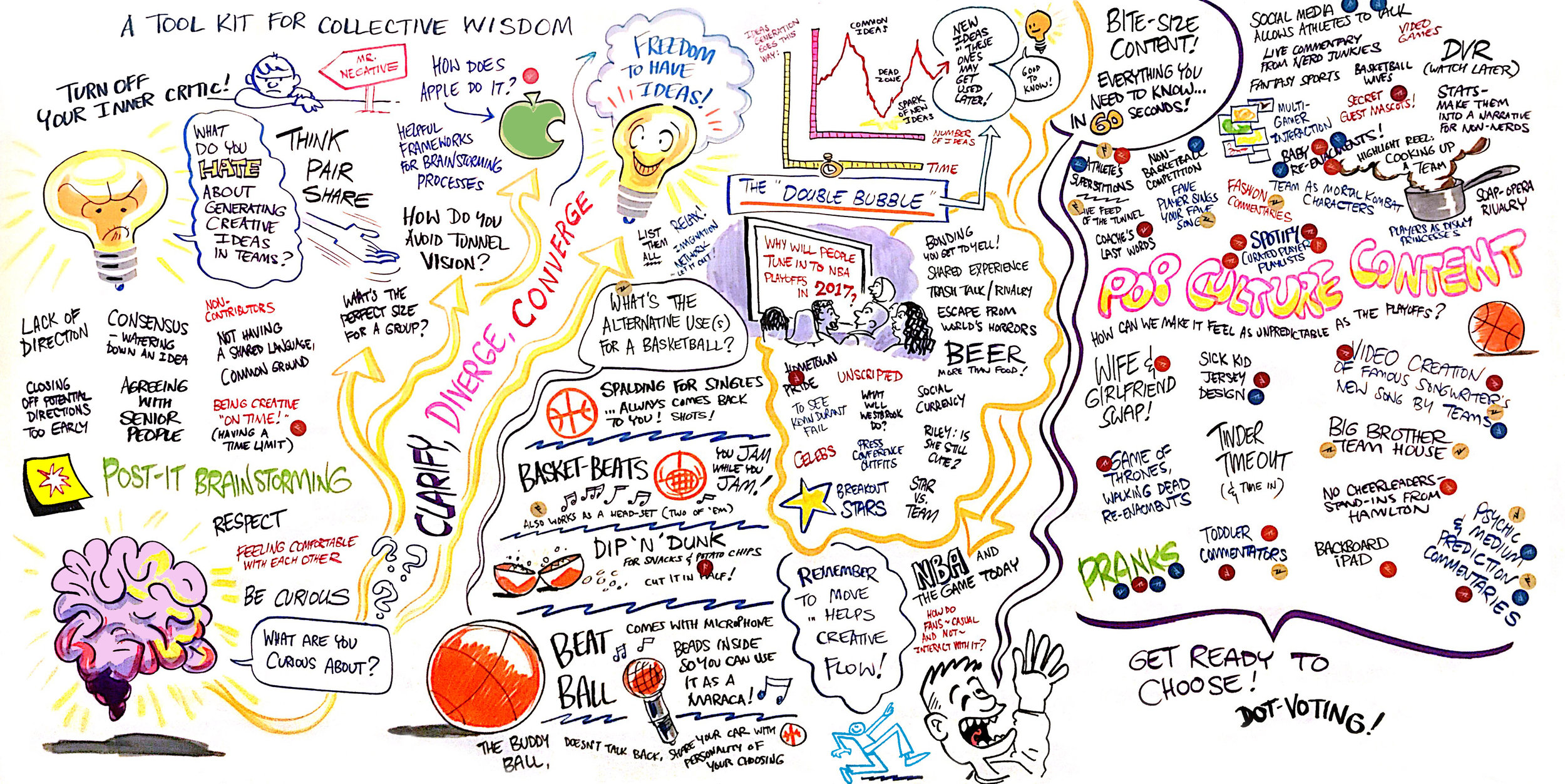 05-creativity-workshops.jpg