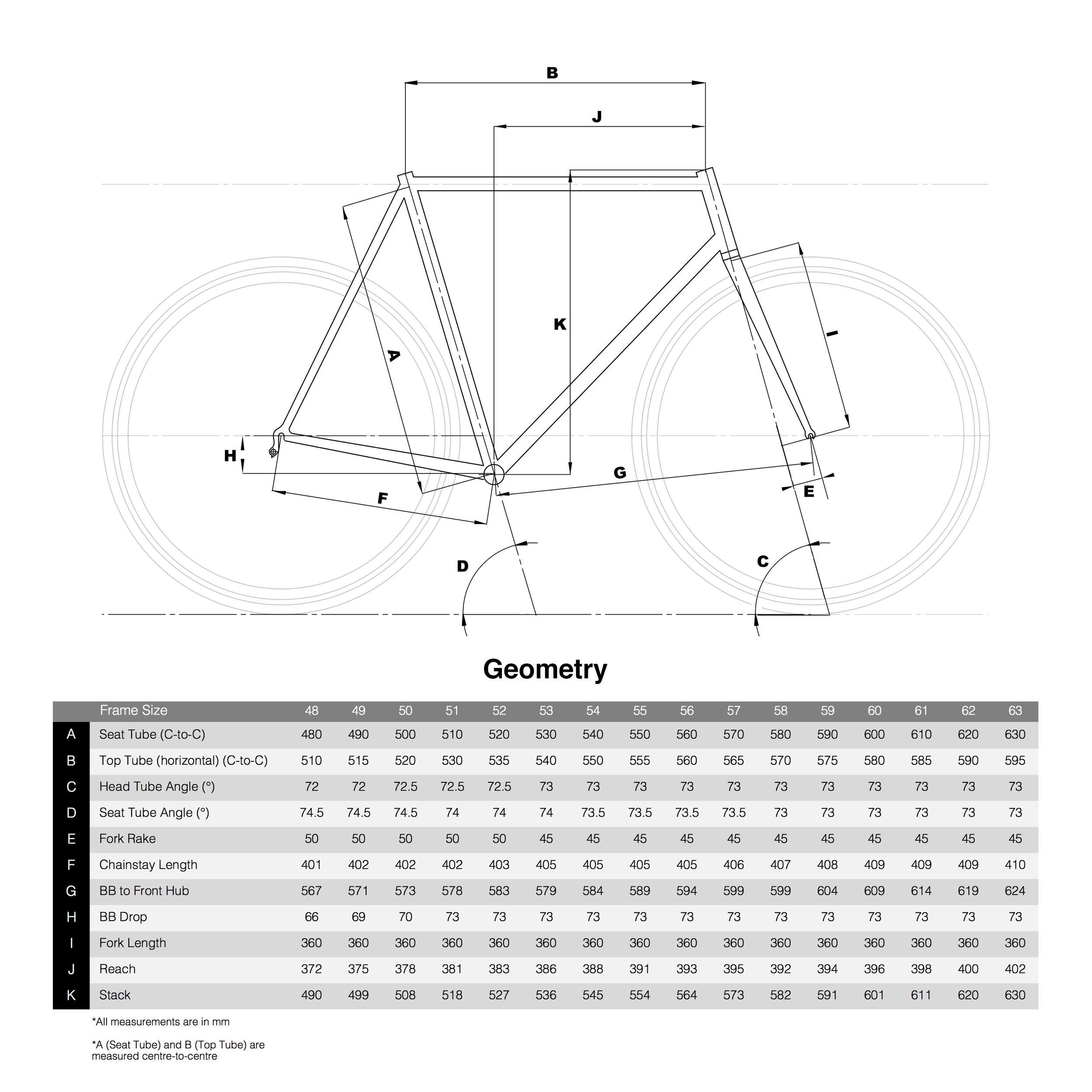 Sonnet Road Bike Mk. I - Geometry