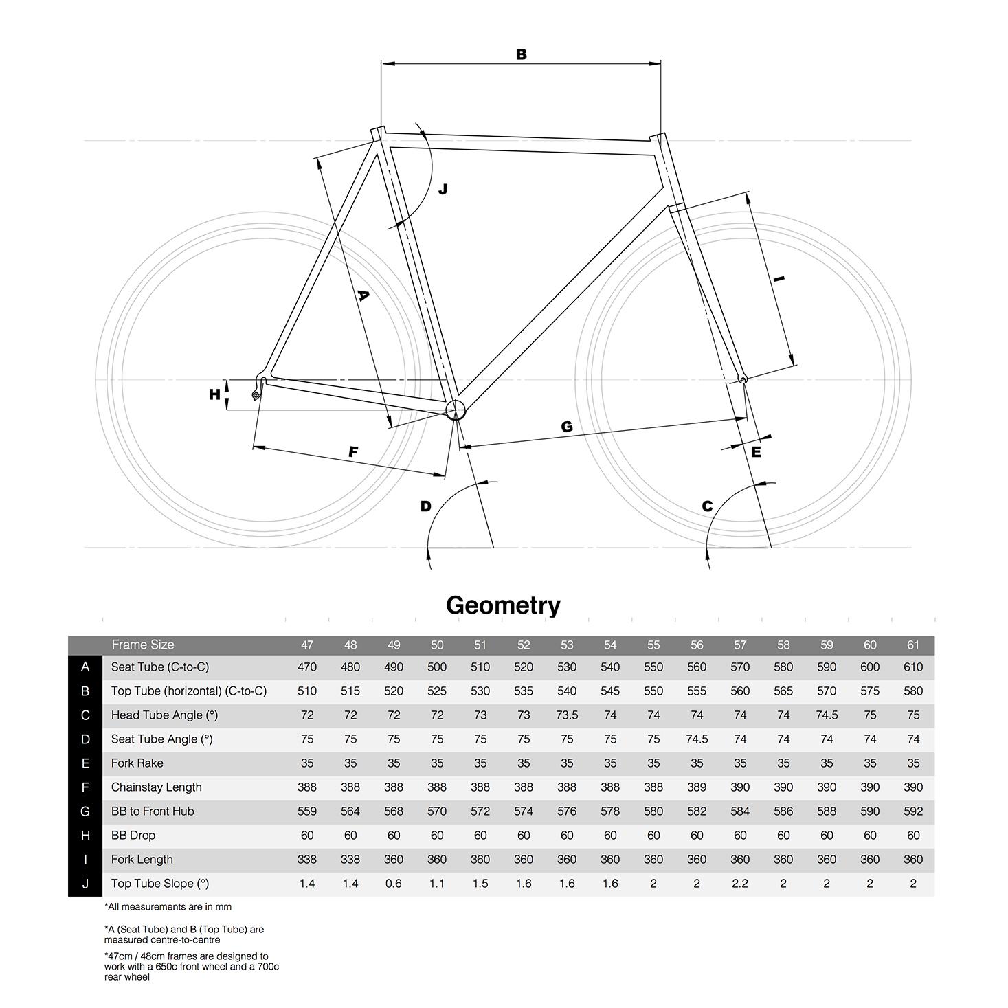 Sonnet Track Bike Mk II Geometry