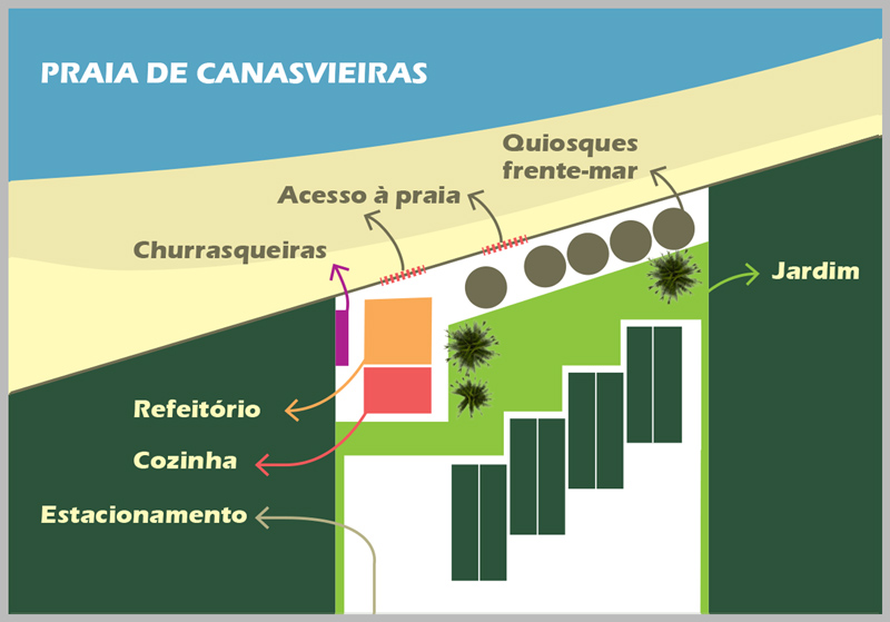 O jardim, os quiosques e o acesso à praia são áreas compartilhadas com outros usuários da Pousada