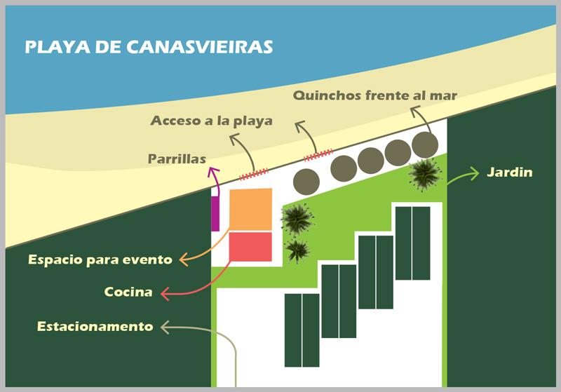 El jardín, los quinchos y el acceso a la playa son áreas compartidas con otros usuarios de la posada.
