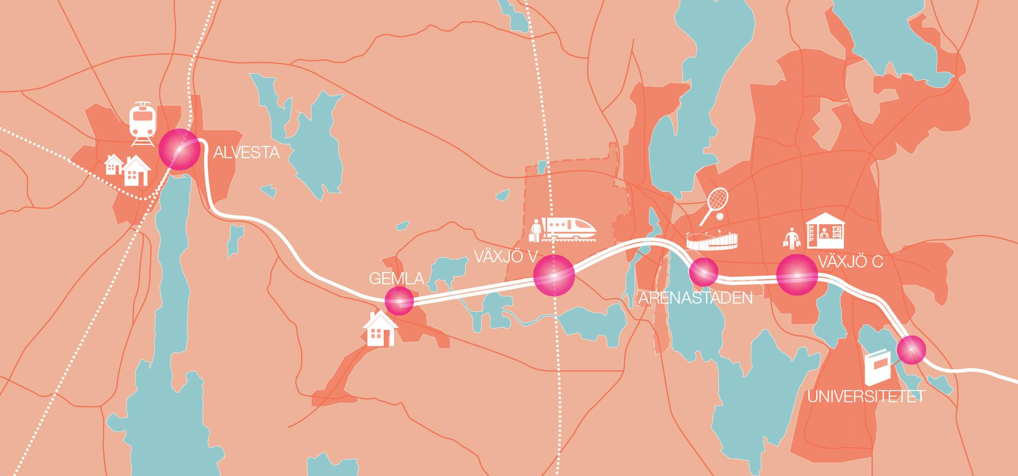 Pärlbandet av stationer längs Kust-till-Kustbanan som korsar den framtida höghastighetsbanan i Växjö V.