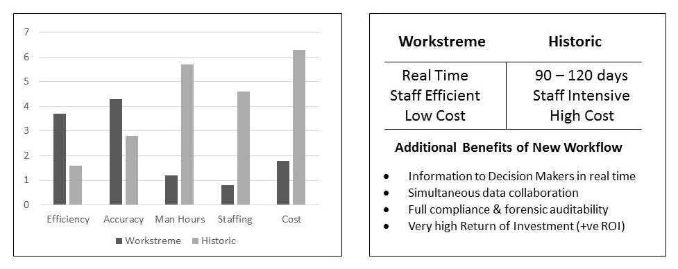 Workflow comparision.jpg