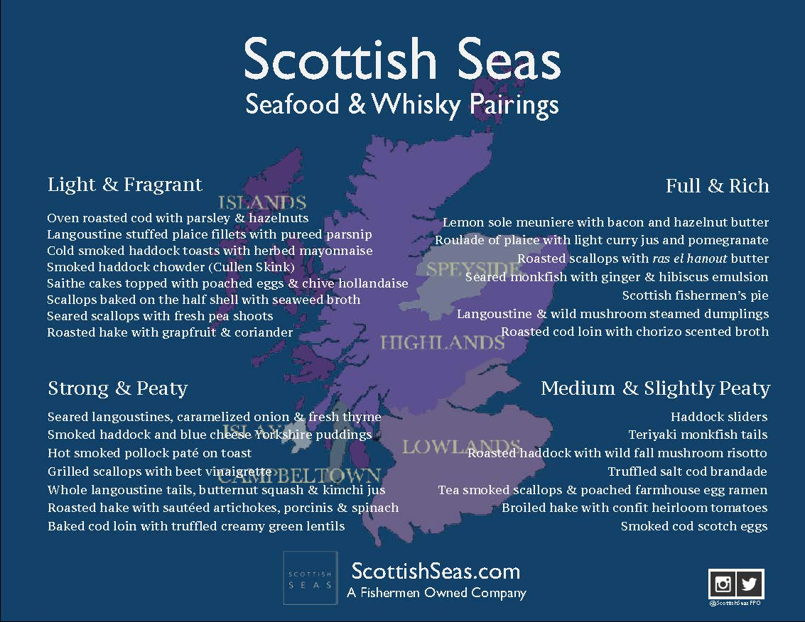 Scottish Seas and Whisky.jpg