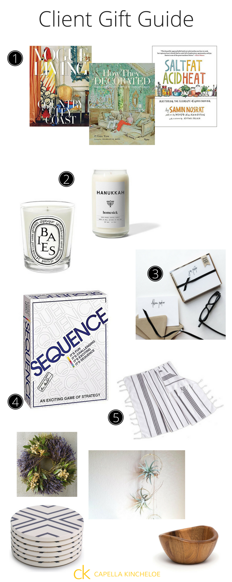 Ultimate client gift guide - the things that you should get for clients for the holidays.
