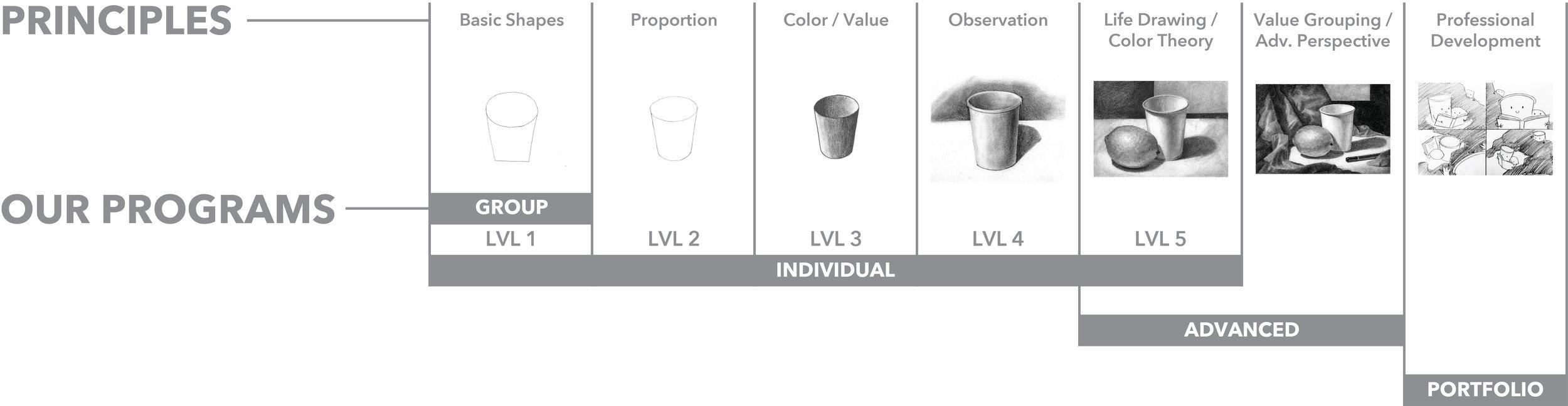 cup diagram.jpg