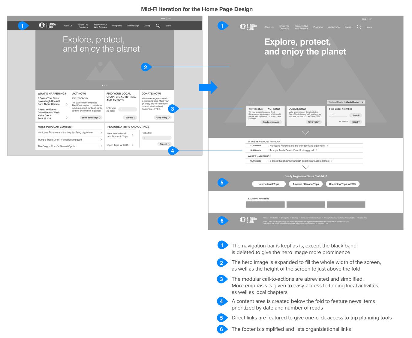Iteration Homepage.jpg