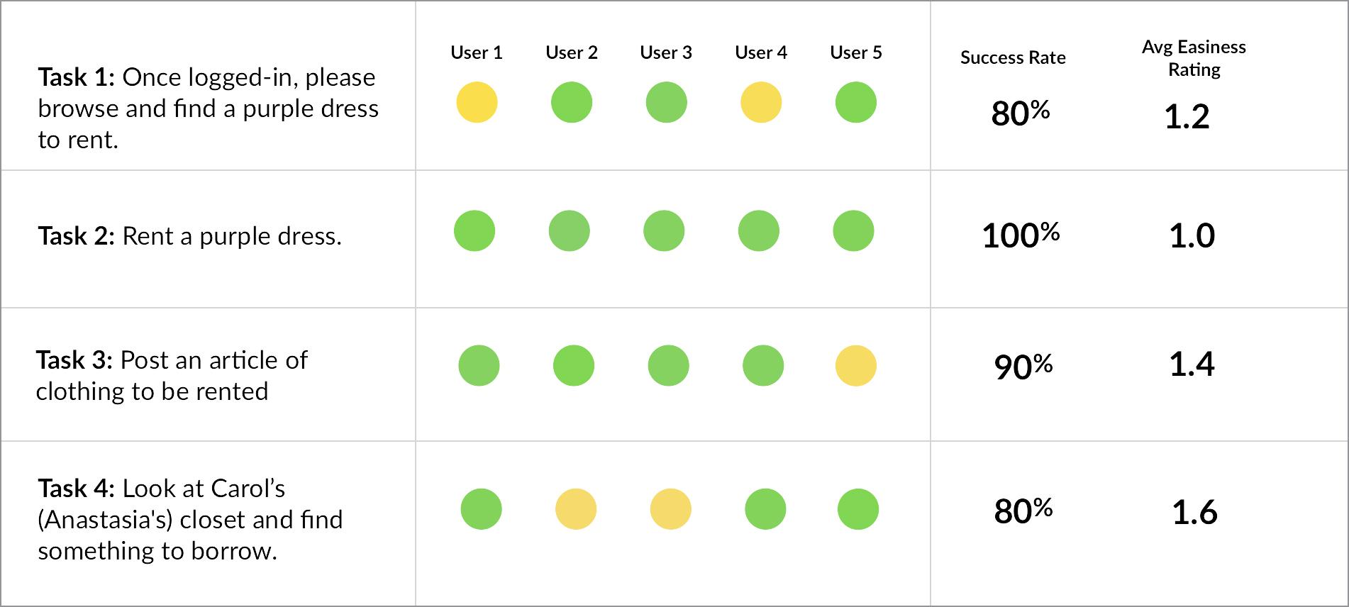 Usability_Test_1.jpg