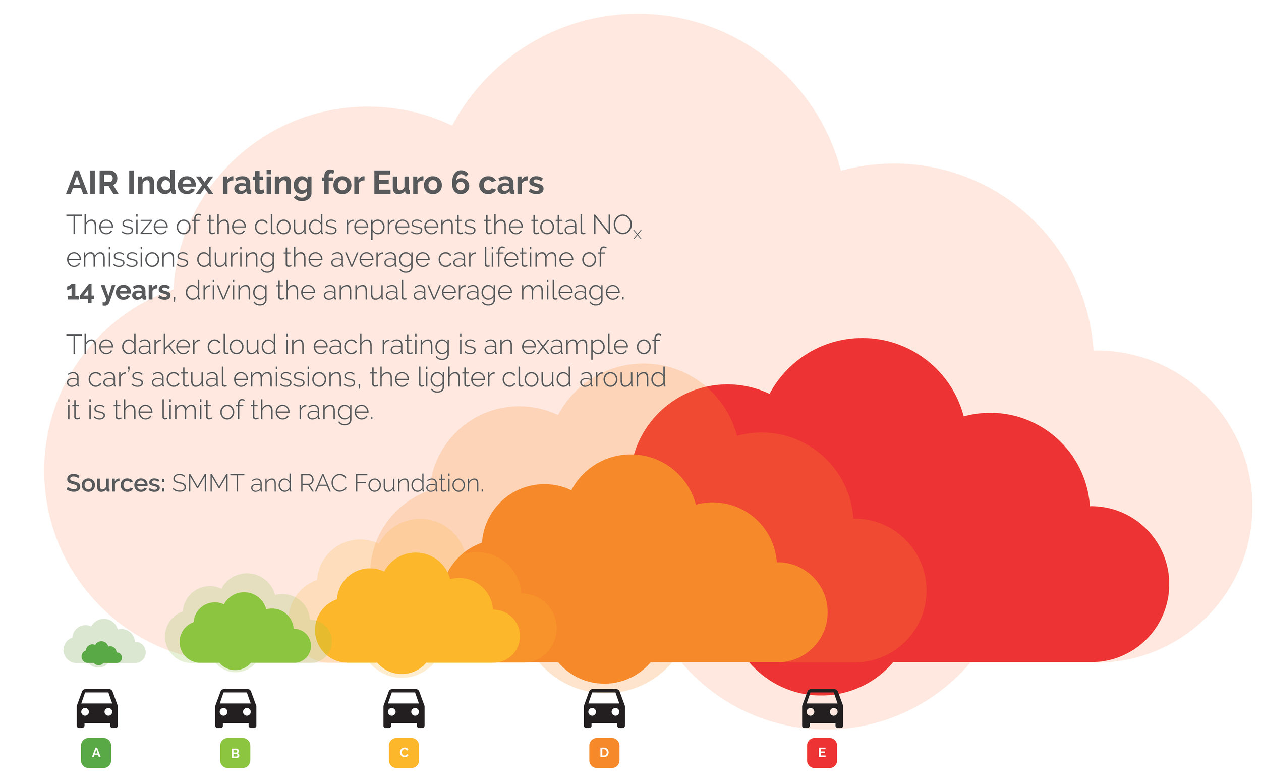 NOx emissions infographic.jpg