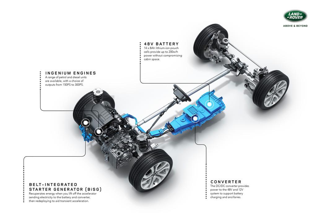 Range Rover Evoque hybrid powertrain.jpg
