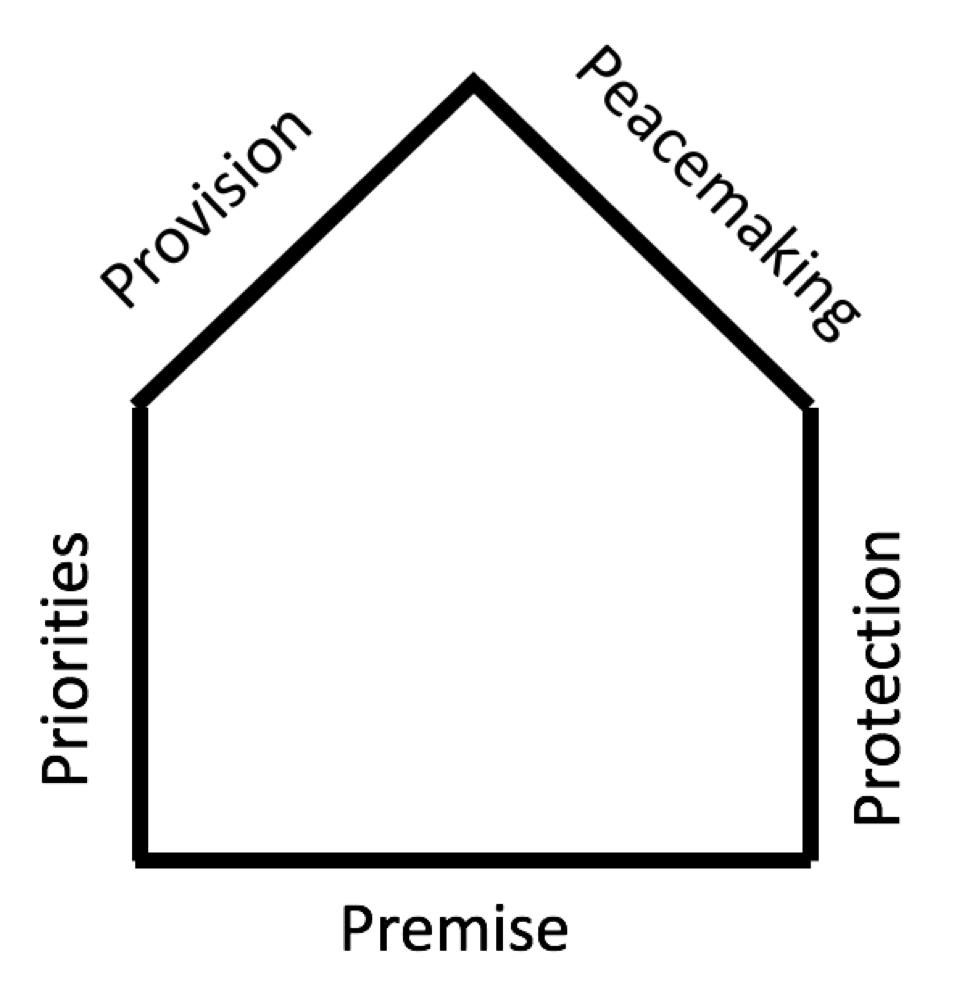 5 Pentagon copy.png