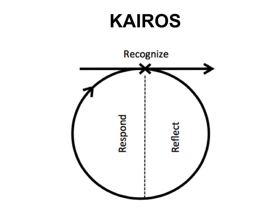 Kairos_Learning Circle.jpg