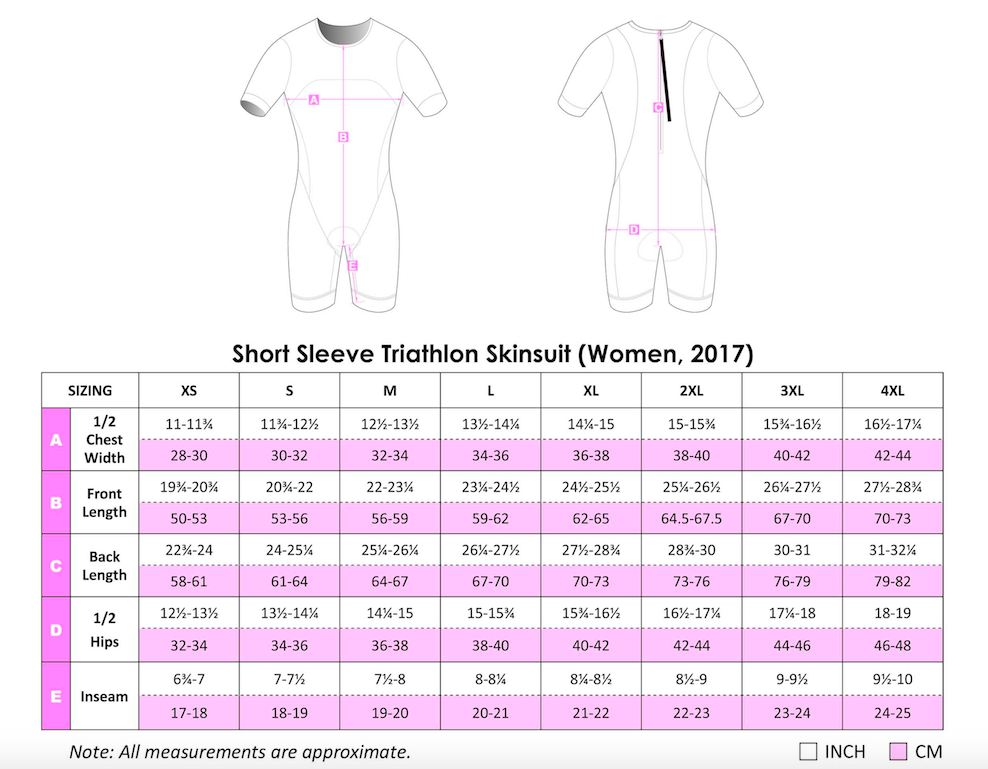 Short Sleeved Tri Suit