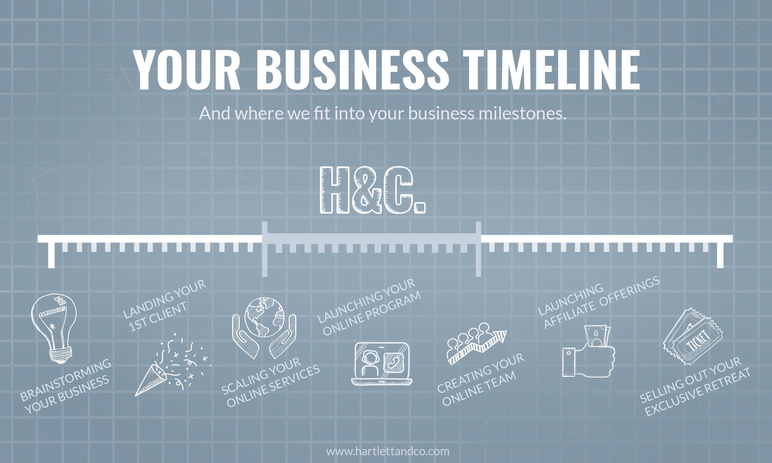 blueprint the business backbone va services coaching program support online business management business timeline