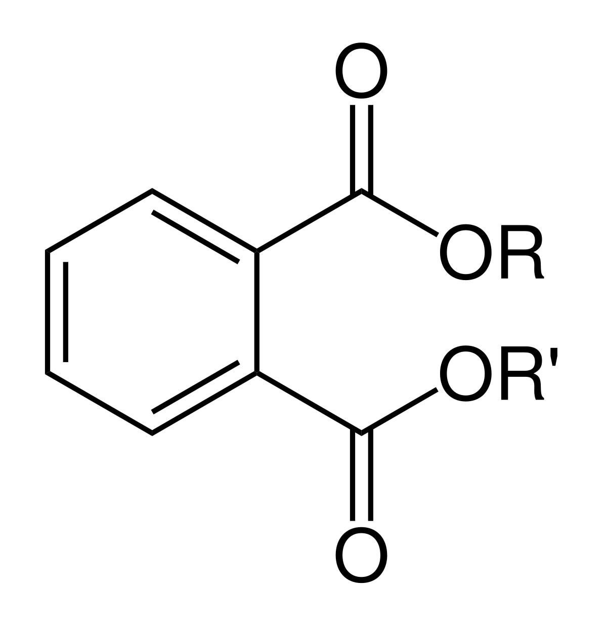 General chemical structure of phthalates (ortho).