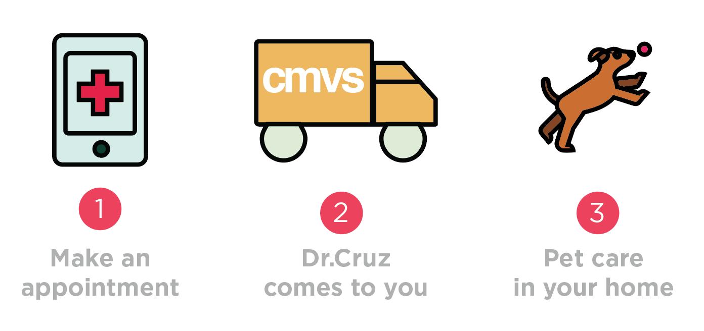 Mobile Veterinary Redding