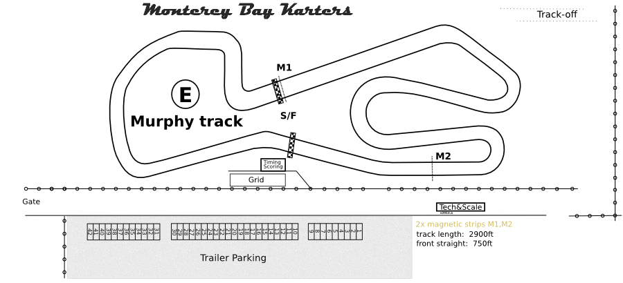 trackmapB.png