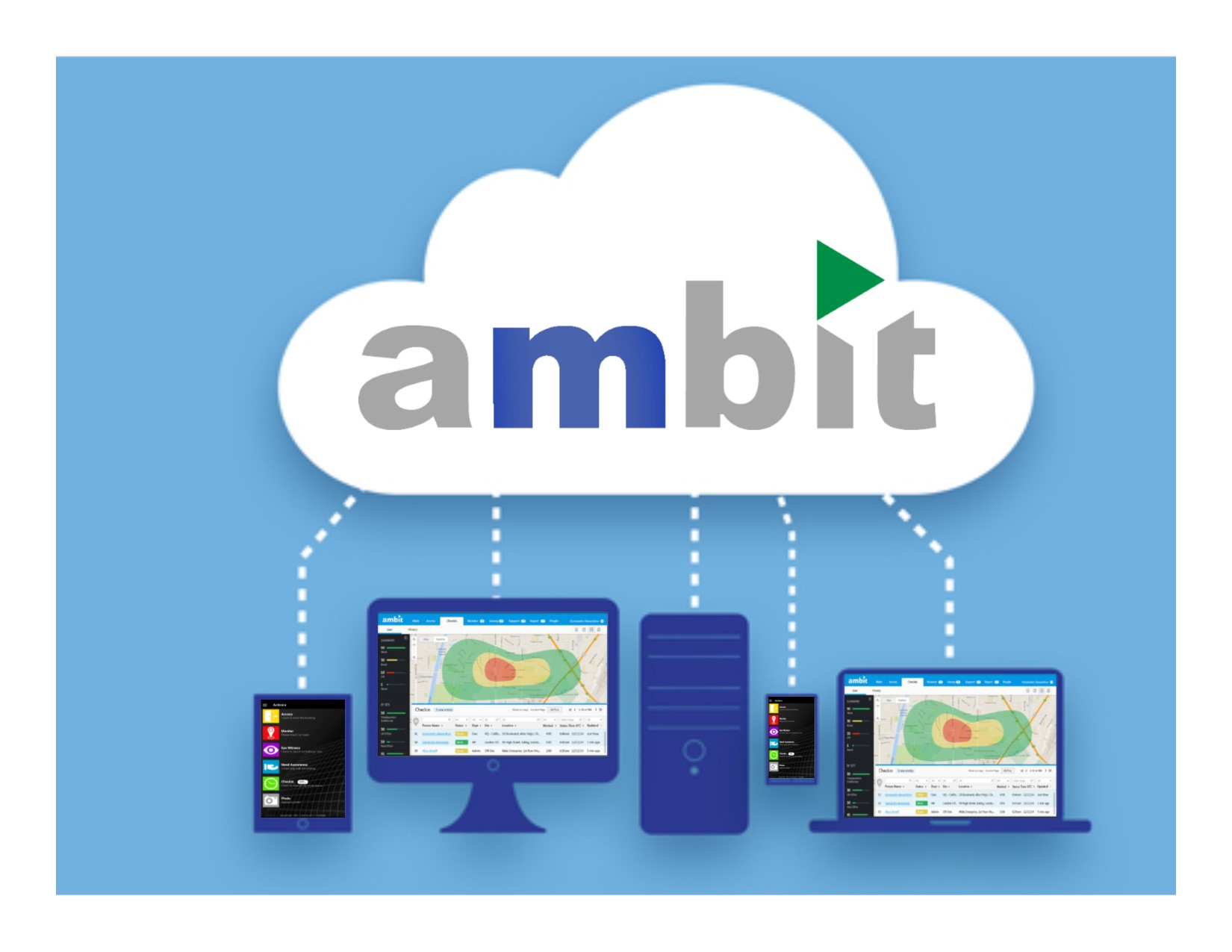 Ambit Cloud with Devices.jpg