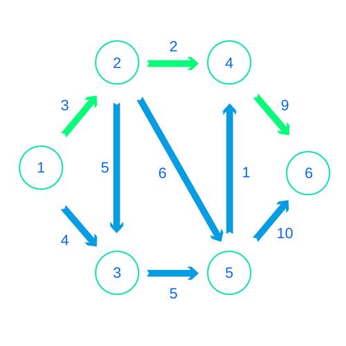 Graph Basic (2).png