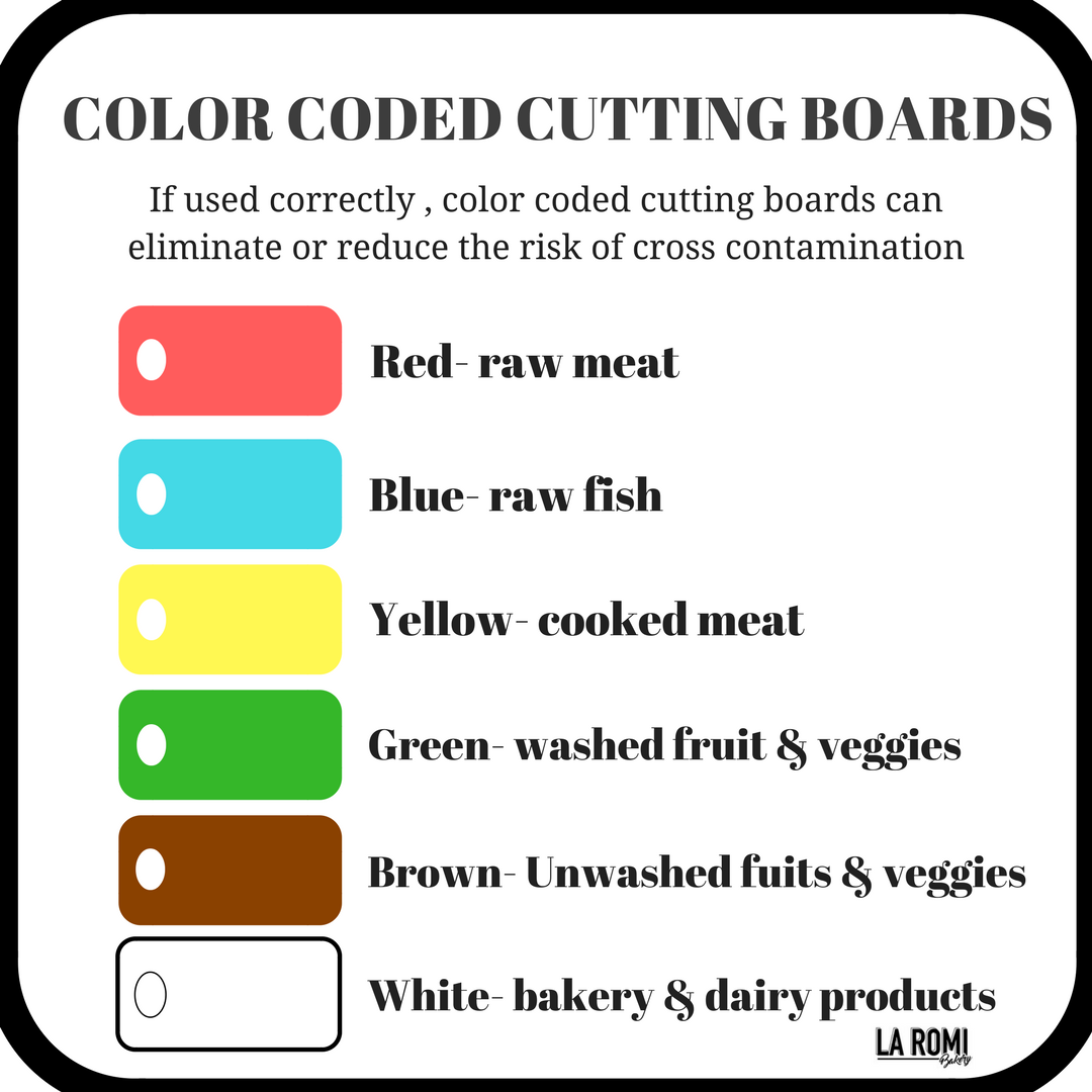 Color coded cutting boards.png