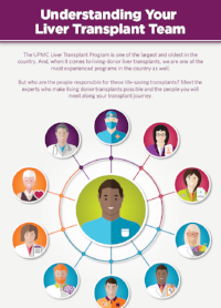 I love this image from the transplant team at  UPMC . A wonderful representation of patient centered care through the work of many