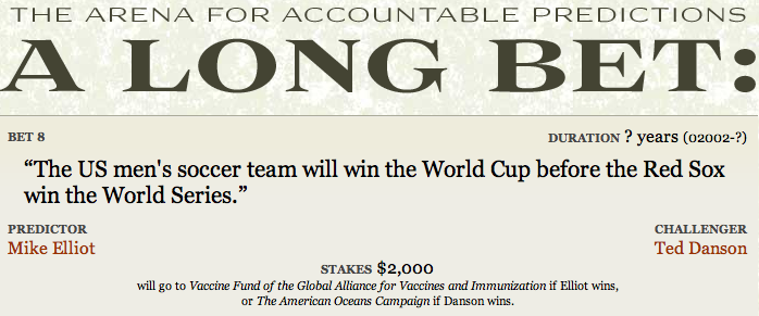 This bet, made in 2002, was a loser. As noted above, actor and Red Sox fan Ted Danson donated his winnings to charity.