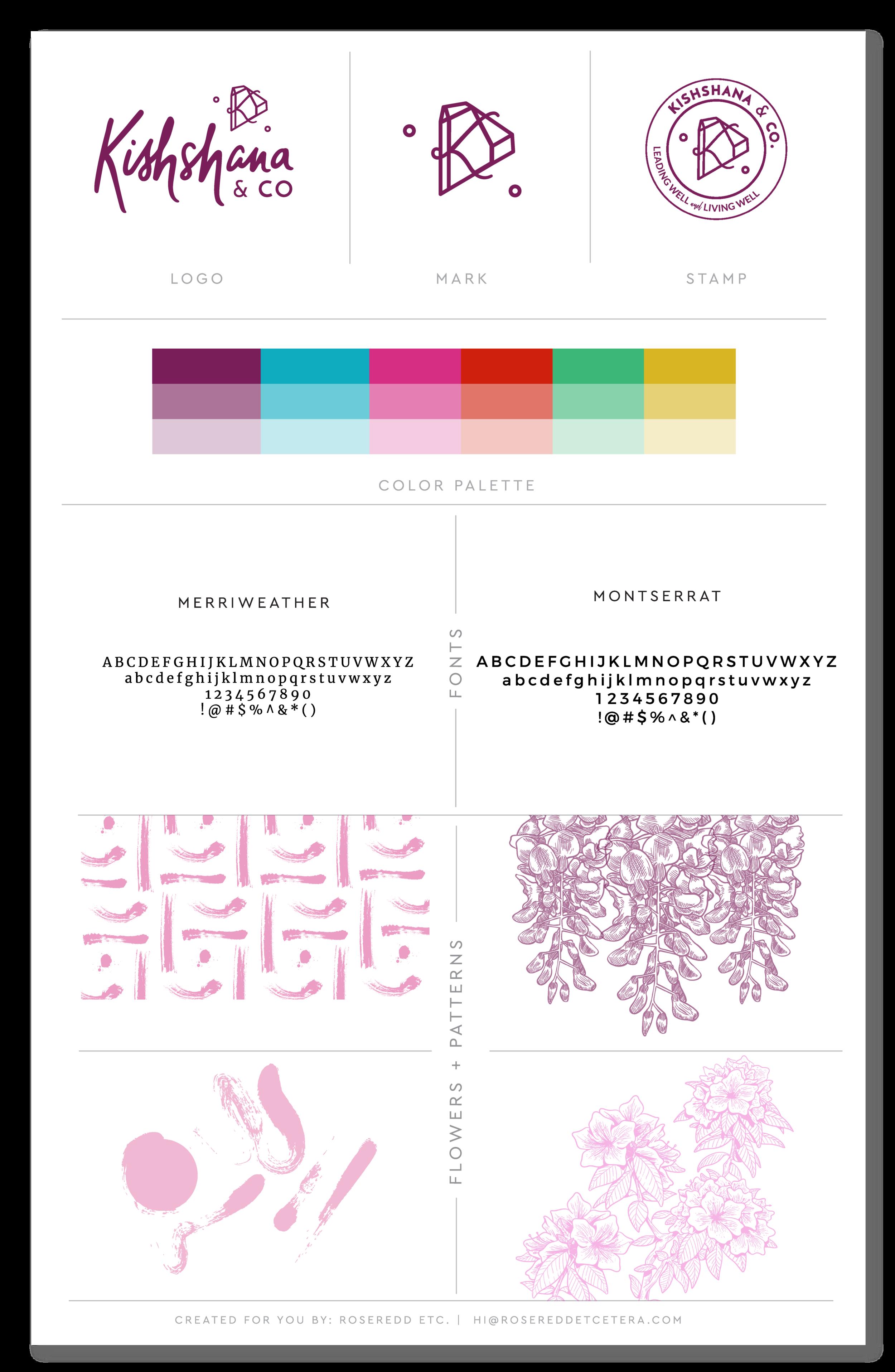 Rosereddetc_KishshanaCo_Brand_Style_Guide