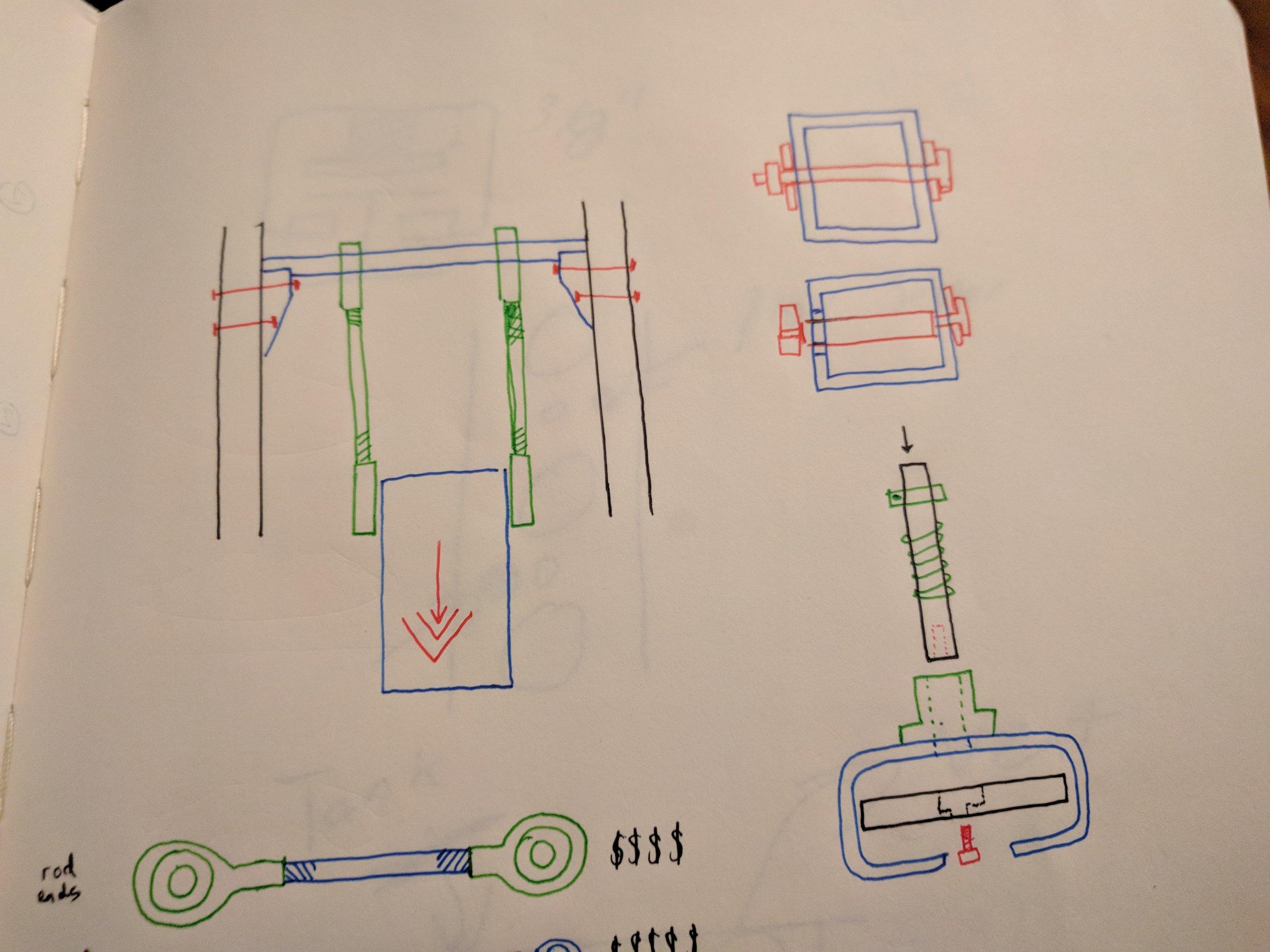 mounting and bearing stackup concepts