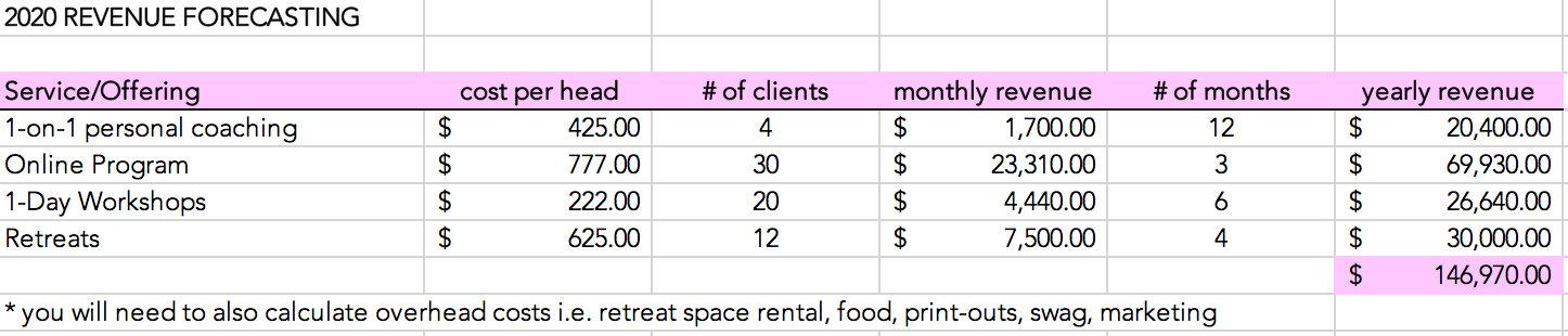 RISE Revenue Forecast.jpg
