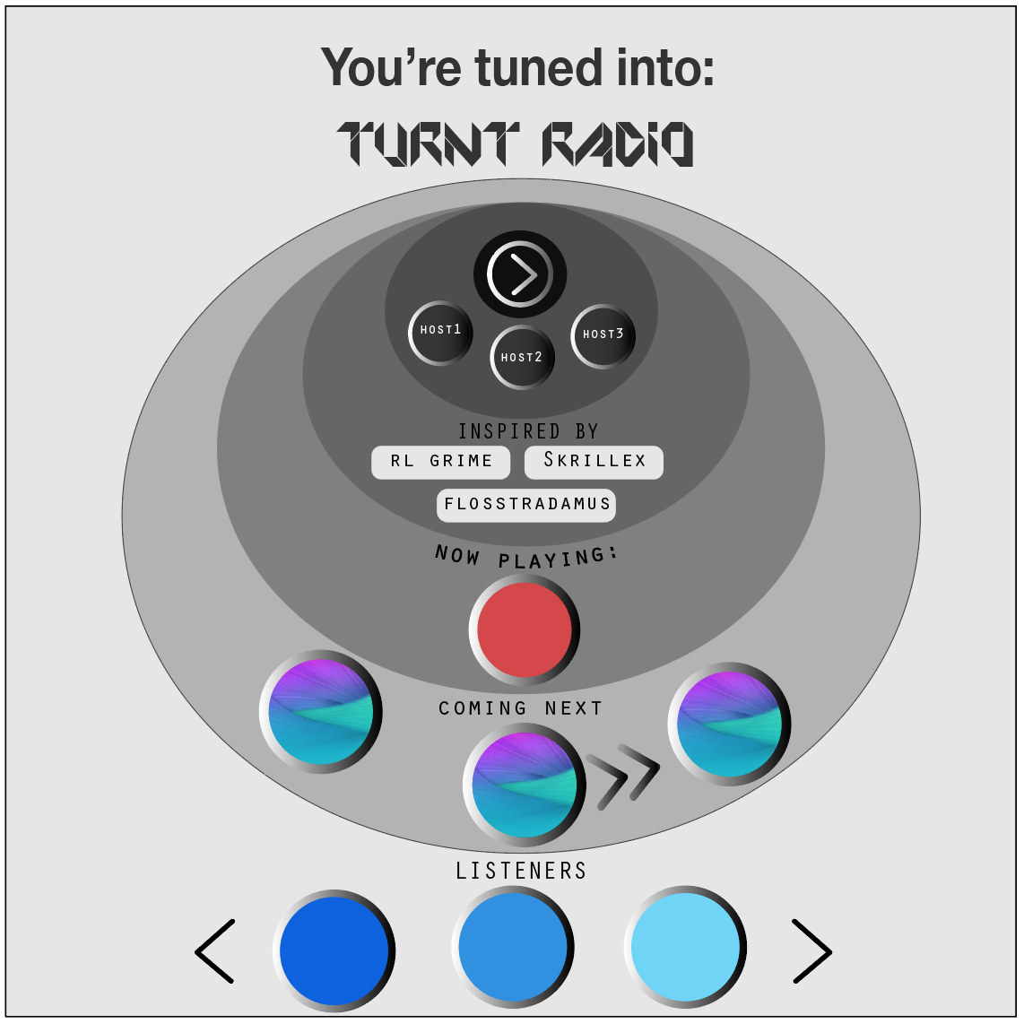 Artist-hosted Radio - Combination of curated music, listener suggestions, and conversations between hosts content; like a radio show and podcast focused on each respective music genre and subculture