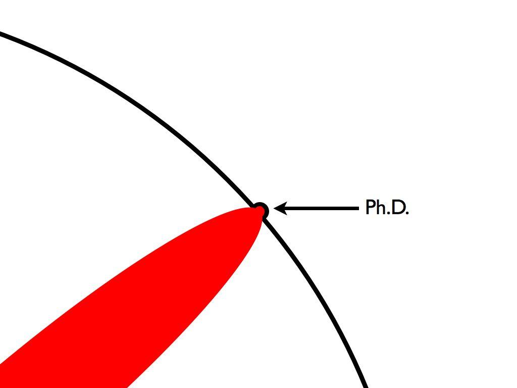 PhDKnowledge.010.jpg