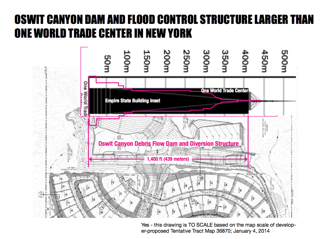 This image is a scale model of the size of a county required dam that MUST be built in the canyon before any homes can be built. This dam would literally be the size of the Empire State building laying on its side. It would be easily viewable by every home in that new neighborhood and to thousands of other residents nearby since it would be hundreds of feet higher in altitude than Palm Canyon Drive.