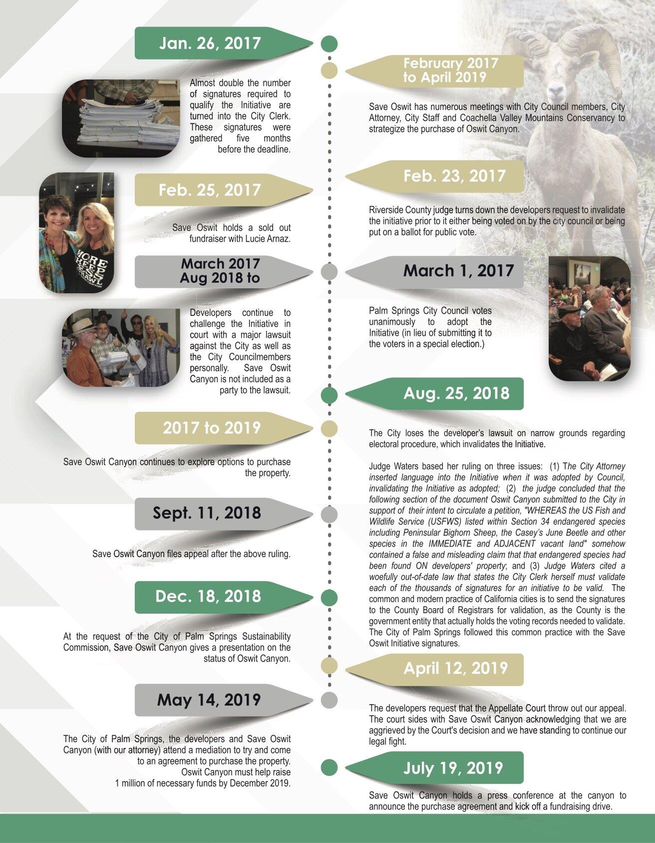 Oswit Timeline 2019 p2.jpg