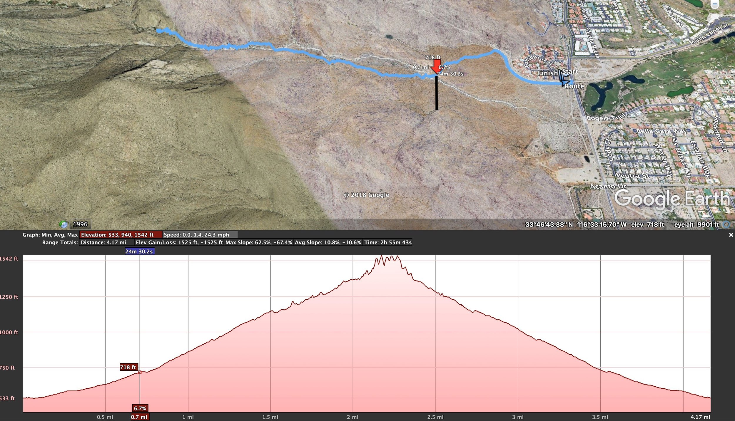 The upper portion of this image where the red arrow is located is where the 1400' long dam will go. That's the black bar. The lower portion of this image shows the elevation profile of the dam at the vertical black line mark. (The lower portion depicts the entire hike profile.) The dam will be 100% visible from every trail that can see Oswit Canyon and visible to anyone who lives nearby.