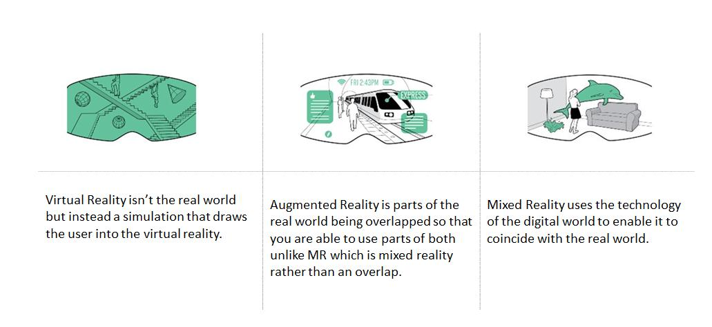difference-between-vr-ar-mr.jpg
