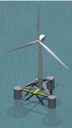 Floating offshore wind case study analysis model