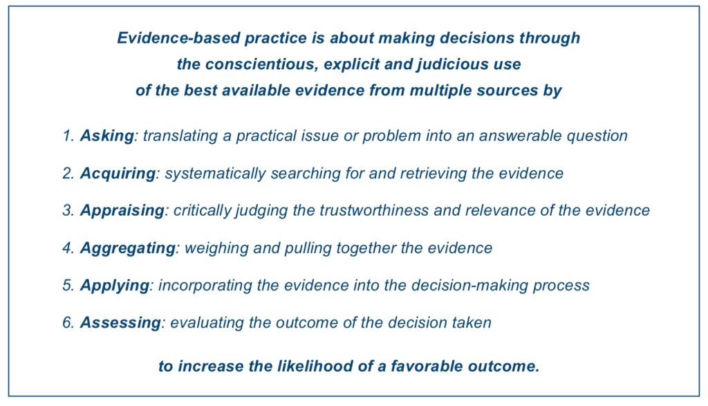 evidence-based-1.png