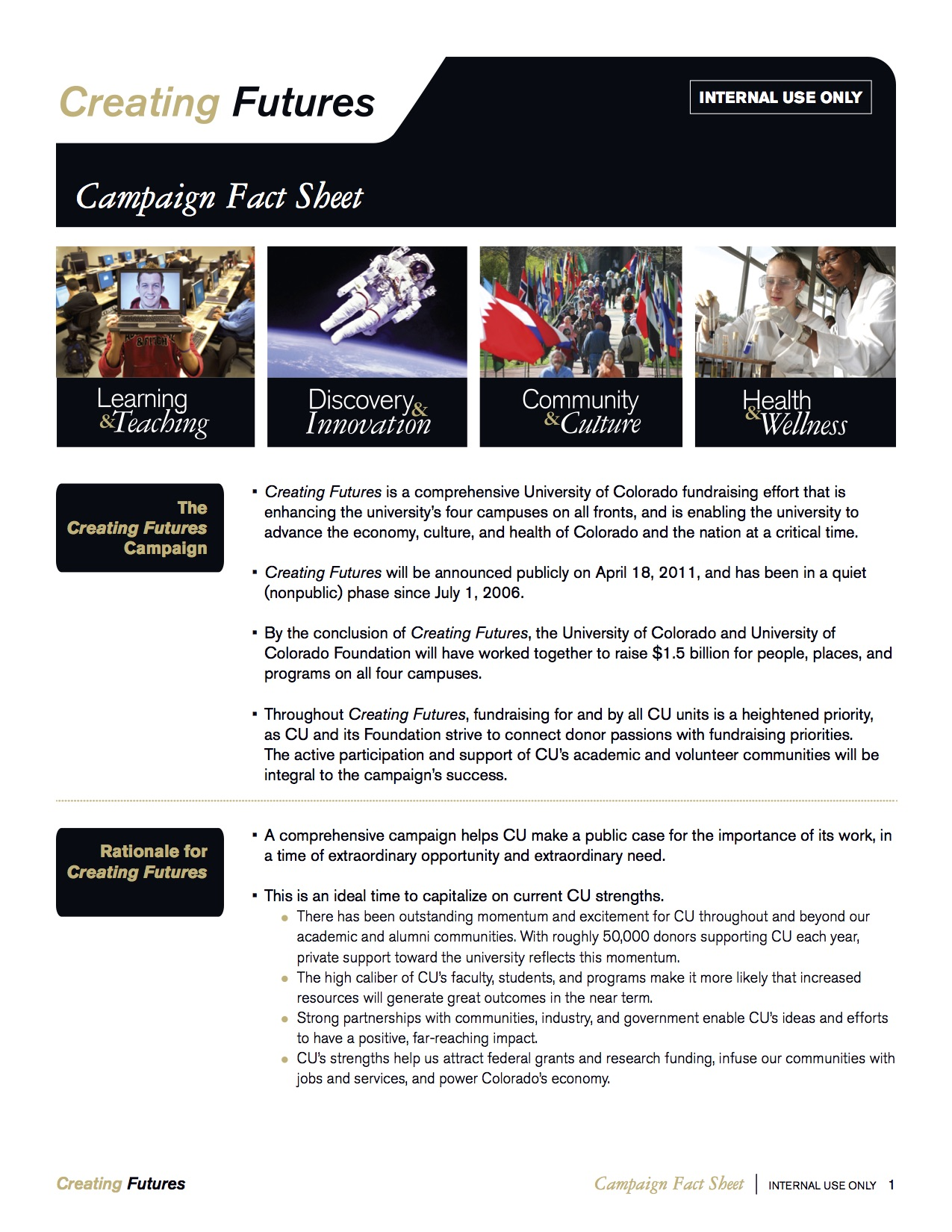 Campaign fact sheet