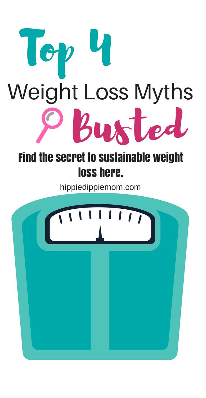 WeightLossMyth1.png