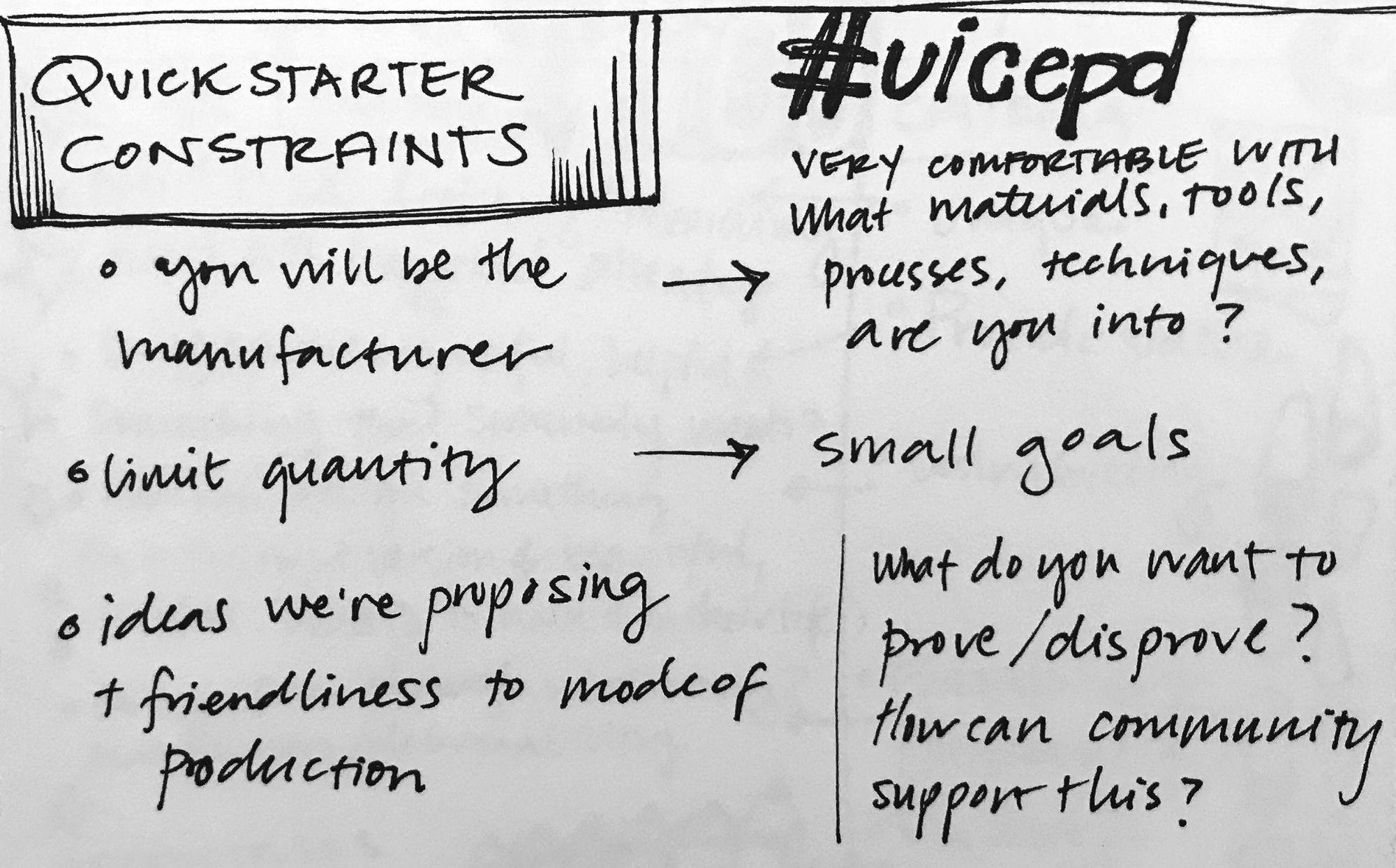 Class notes on Quickstarter campaign constraints. Follow #uicepd on Instagram for project updates!