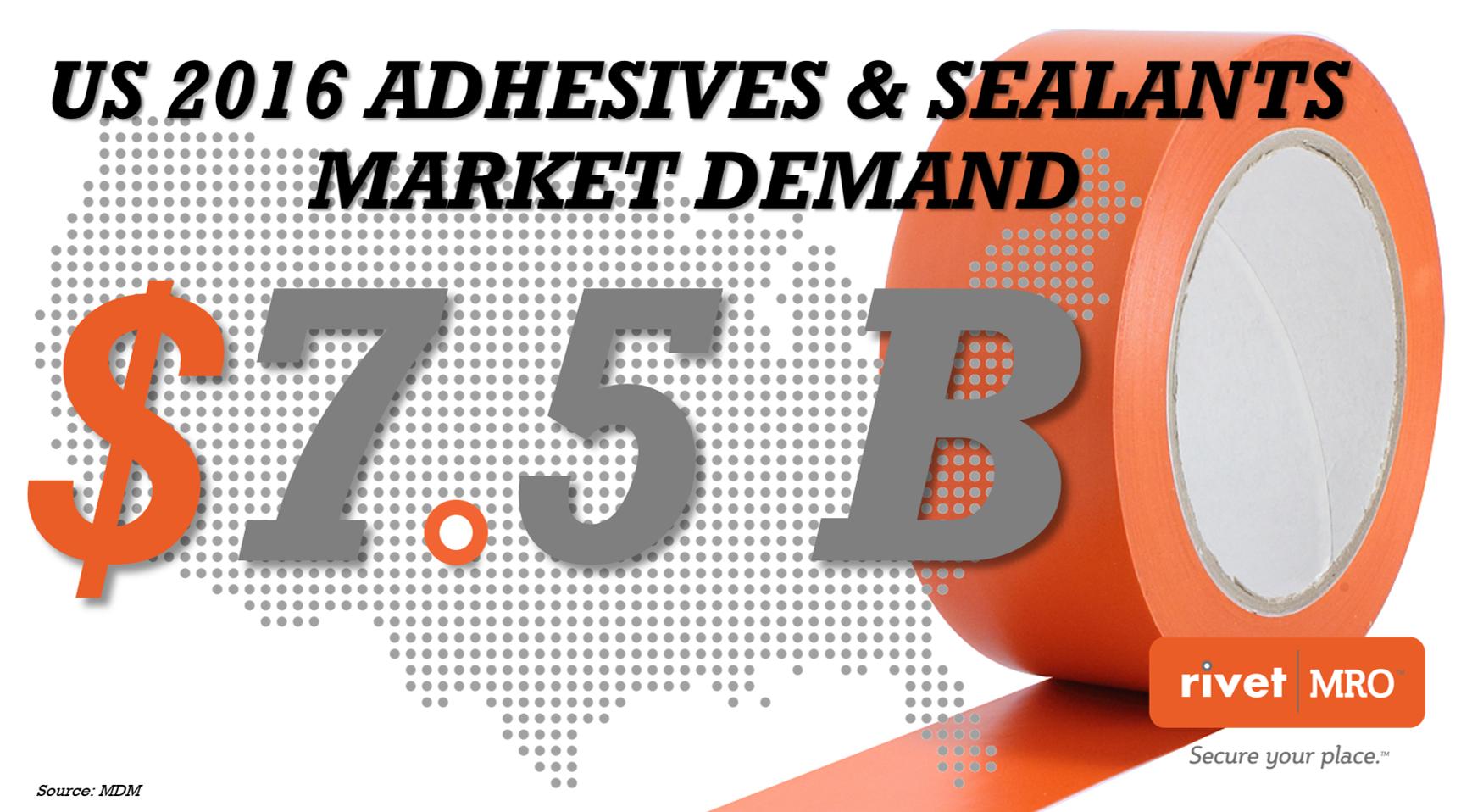 Adhesive Demand Tidbit.png