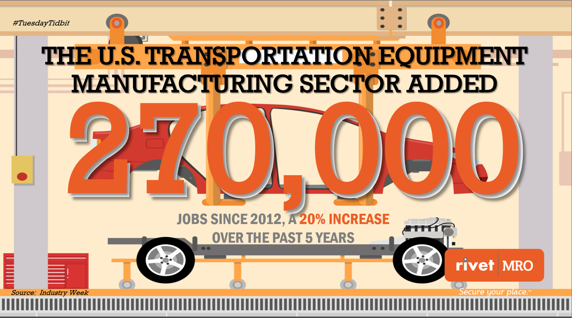 Transportation Jobs Tidbit.png