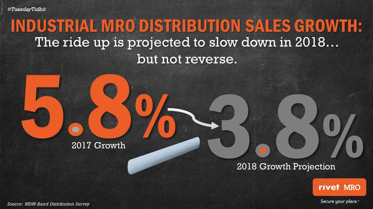 Slowing MRO Growth Tidbit.png