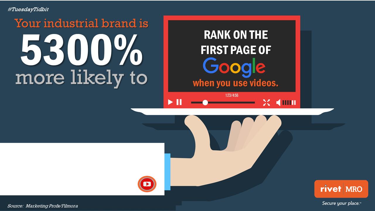 Video impact on Google Tidbit.png