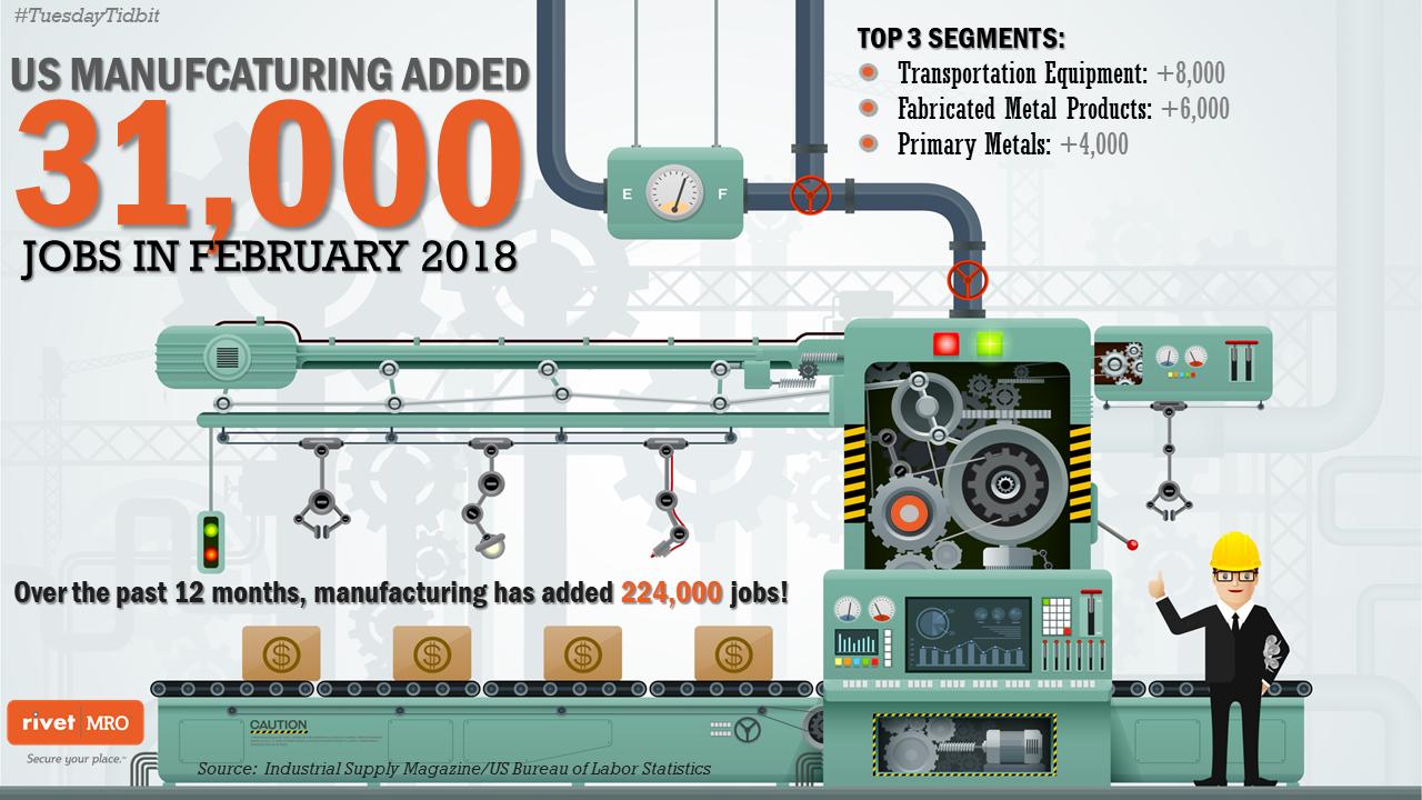 Feb 2018 Mfg Job Growth Tidbit.png